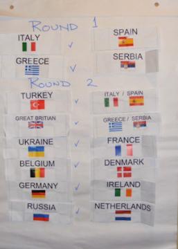 EDSO: Ergebnis der Auslosung zur Deaflympics Qualifikation 2013 - Foto: (c) DGS